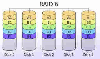 recupero dati raid 6