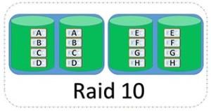 quale raid scegliere raid 10