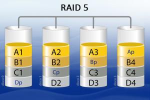 recupero dati raid 5